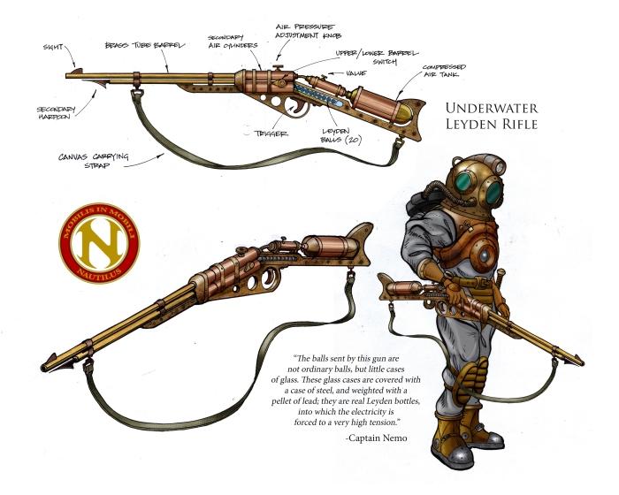 16x20divesuit-gun-combo